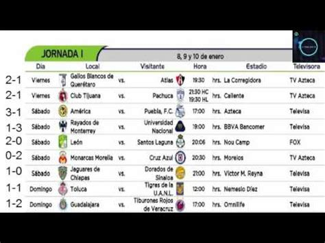 Calendario Liga Mx 2016 Monarcas Jornada 1 Liga Mx 2016 Calendario Y Pronosticos