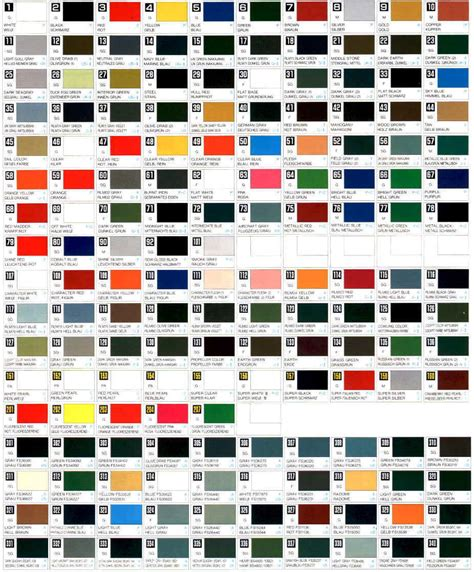 revell color chart gunze sangyo conversion color chart e kalfakis mafiadoc ratelco