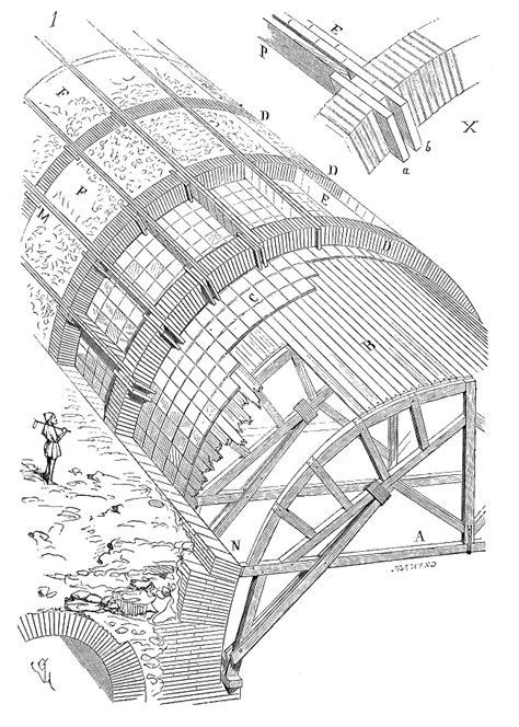 techo traduccion el techo abovedado en la arquitectura europea antigua la