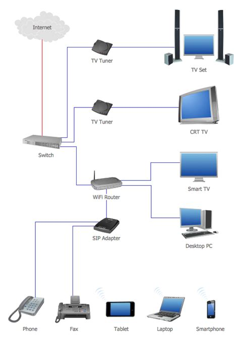 home network design exles network topology graphical exles local area network