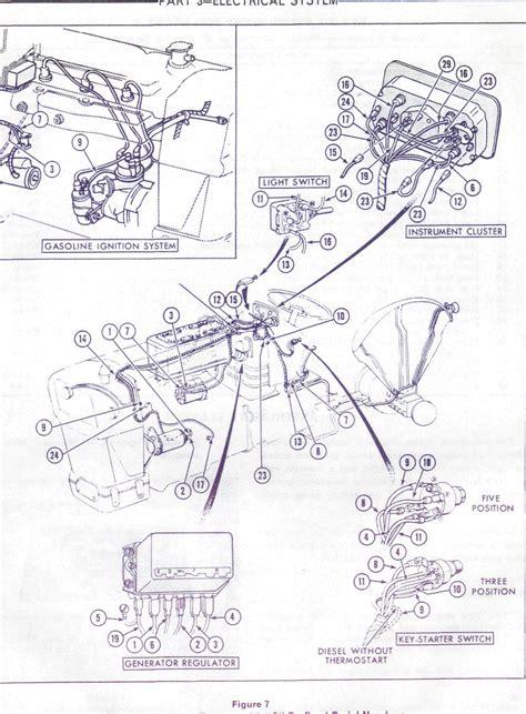 1972 ford mechanics wiring diagram 3 cylinder diesel tractor