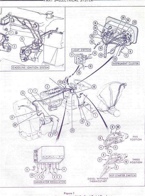 ford 3600 tractor parts diagram ford 3000 tractor wiring diagrams