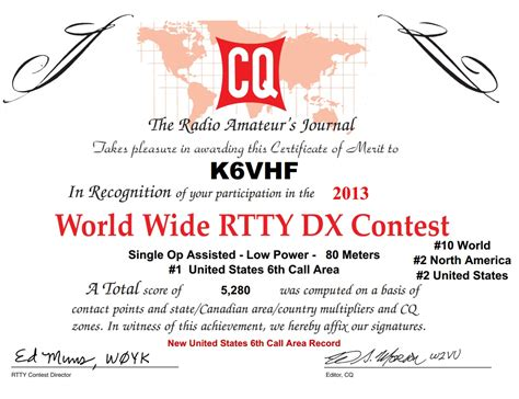 contest results 2013 2013 ww rtty contest results kilo six high frequency