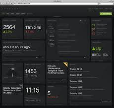 49 best images about dashboards on app design