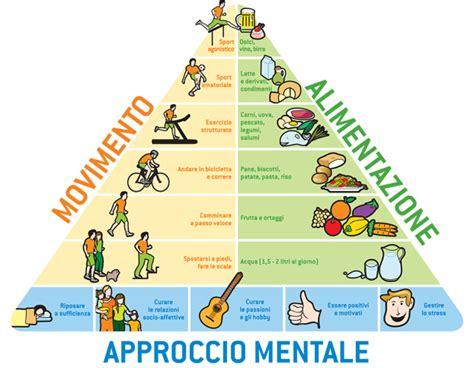 benessere alimentare wellness foundation progetti la piramide wellness