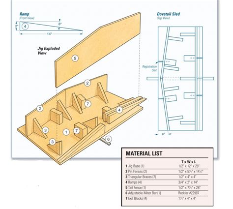 table saw dovetail jig dovetail jig for table saw images