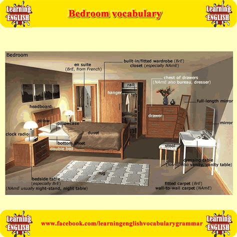 bedroom vocabulary english bedroom vocabulary
