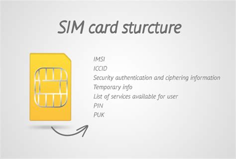 mobile subscriber identification number how to find imsi number updated lets unlock iphone