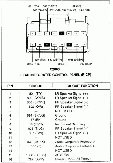 2003 ford explorer radio wiring diagram wiring diagram