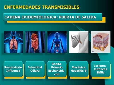 cadena epidemiologica psitacosis epidemiolog 237 a enfermedades transmisibles 2016