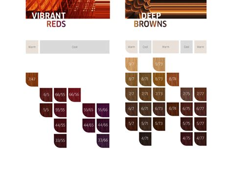wella hair color chart wella koleston color chart vibrant reds best picture of