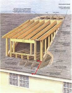 Shed Dormer Construction by Shed Roof Dormer Photos