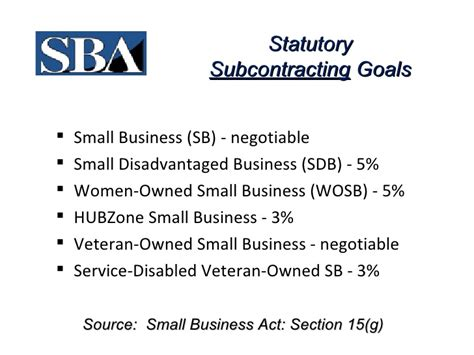 section 8 a of the small business act 2 gsa getting started in federal contracting
