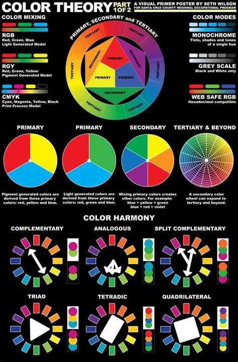 kleuren theorie