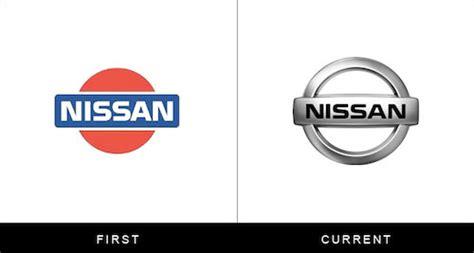 vintage datsun logo evolution of famous brand logos