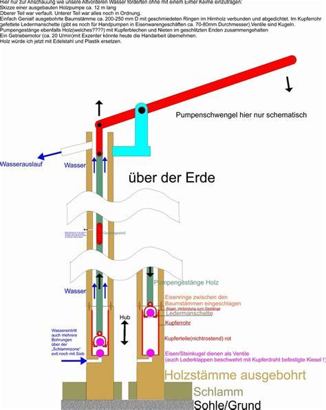 Hauswasserwerk Selber Bauen by Funktion Und Bauanleitung Tiefsaugzylinder Brunnen Forum De