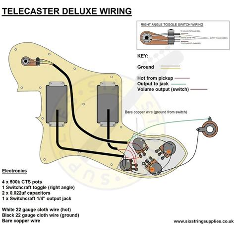 72 tele thinline wiring diagram reissue 39 wiring