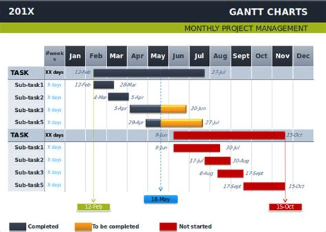 Free Powerpoint Gantt Chart Template by Powerpoint Gantt Chart Template 8 Free Ppt Pptx