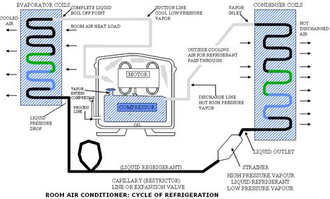 typical central air conditioning wiring diagram wiring