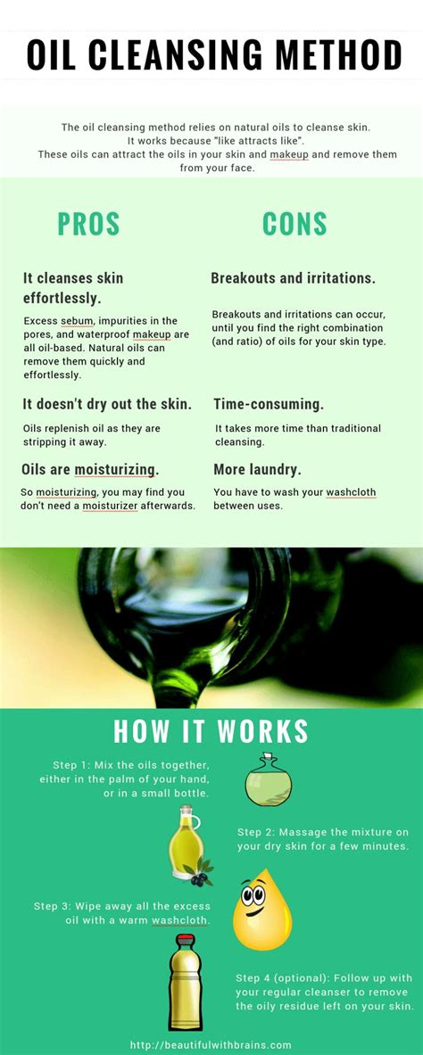 Detox Method by What The Heck Is The Cleansing Method Cleansing