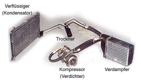 Klimaanlage Pr Fen Auto by Klimaanlage Nachr 252 Sten Beim Saab 900 Das Saab Forum