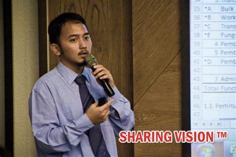 Harga Matrix Developer 12 pelaksanaan workshop harga perkiraan sendiri teknologi