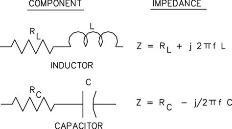 formula for impedance of an inductor a low cost rf impedance analyzer nuts volts magazine for the electronics hobbyist