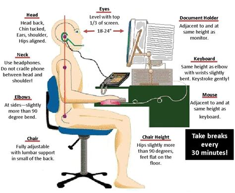 what is a desk set proper desk posture hostgarcia