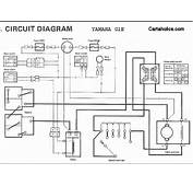 Cartaholics Golf Cart Forum  &gt Yamaha G2 Electric Wiring