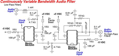 bypass capacitor low pass filter continuously variable bandwidth audio filter