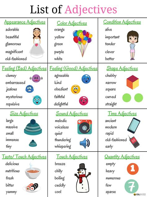 libro the vocabulary guide anglais top 200 adjectives used in english vocabulary for speaking anglais langue et traduction