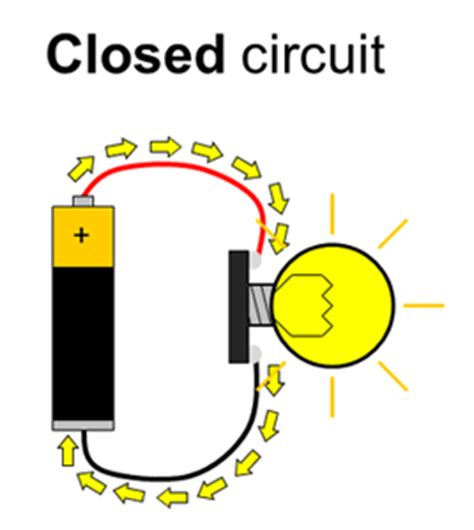 circuit science definition potato battery how to turn produce into veggie power