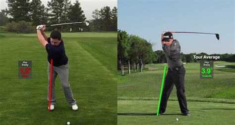 How to Make a Centered Hip Turn - Page 3 - Swing Thoughts ... Golftec