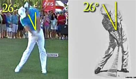 secondary axis tilt golf swing critical analysis of theories
