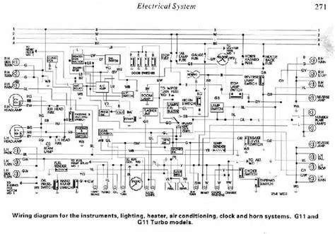 wiring diagram daihatsu xenia wiring diagram