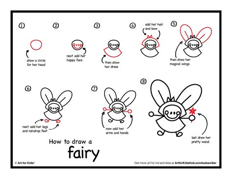 how to draw a fairy easy to draw fairies for kids www pixshark com images