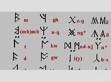 The Dwarvish alphabet or Angerthas (Dairons alphabet ... Elven Numbers