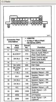 1997 chevy z71 wiring diagram 1997 chevrolet free wiring diagrams