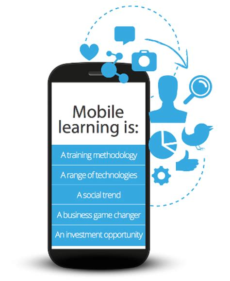 mobile learning thesis mobile learning right here right now