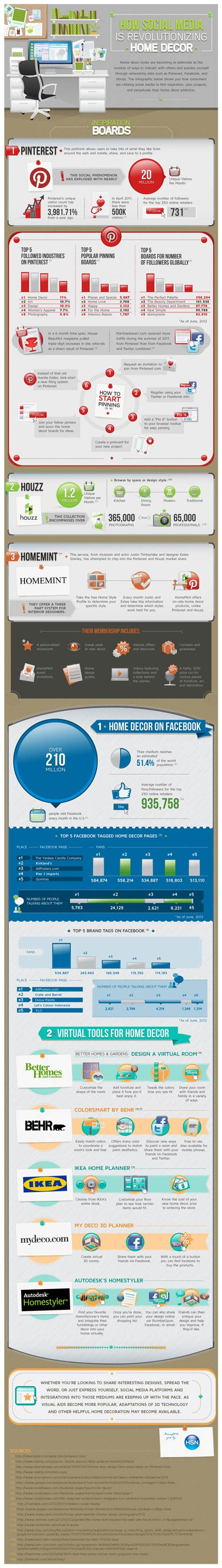 home decor infographic how social media is revolutionizing home decor visual ly
