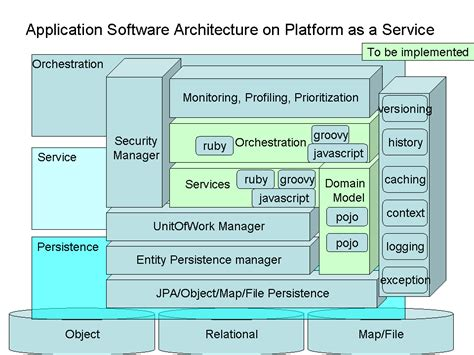 enterprise application architecture diagram exle application architecture mashupfactory weblog