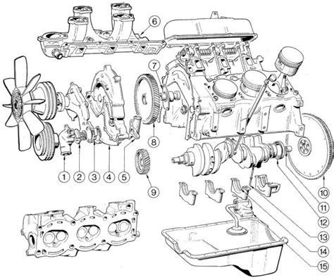 Audi A6 3 0 Tdi Zahnriemen Oder Kette by Mazda 6 Diesel Kette Oder Zahnriemen Website