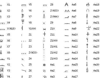 printable egyptian numbers egyptian hieroglyphics translation chart car interior design