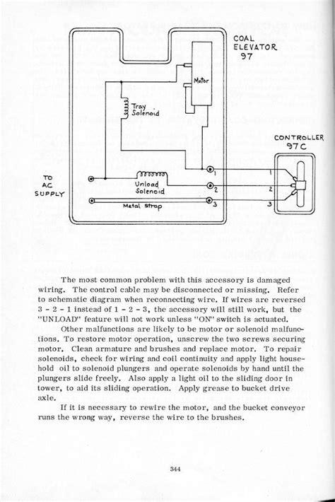 lionel 97 coal elevator wiring o railroading on