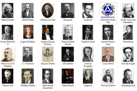 Famous Scientists And Their Inventions Chemistry Notes | famous scientists and their inventions chemistry notes