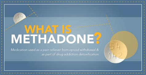Detox Methadone While by What Is Methadone