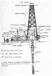 america s 1 gas resources guide fox drilling company