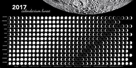 Calendario Lunar 2017 Usa La Llave Al Misterio La 209 A Fase De La Con Forma