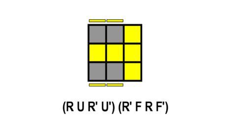 3x3 rubik s cube tutorial short algorithms layer 3x3 f2l algorithms pdf download selection test mending