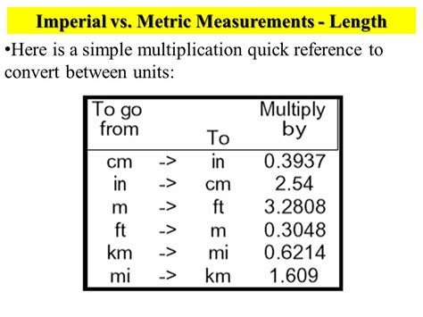 metric vs imperial 28 imperial and metric systems of measurement the metric system vs imperial metric